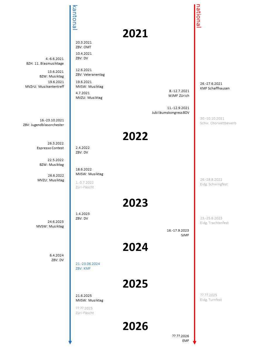 Schwarze Liste 2021